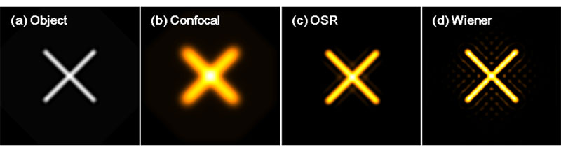 Figure 4. Results of imaging resolution of an (a) object. Image by confocal fluorescence microscope (b); image with the OSR filter (c); image with a Wiener filter (d).