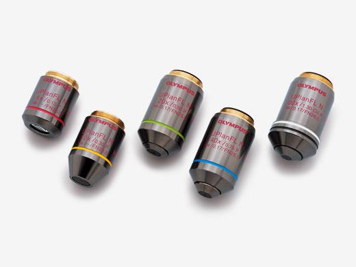 Minimal Strain Optics