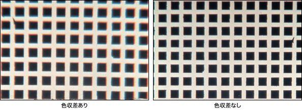 図18 色収差の例(像の境界部分に色のにじみが出る)